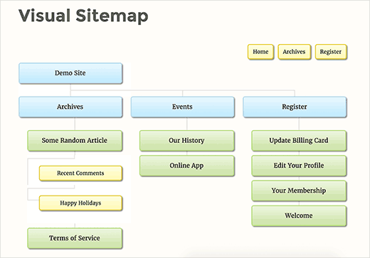 preview-visualsitemap[1]