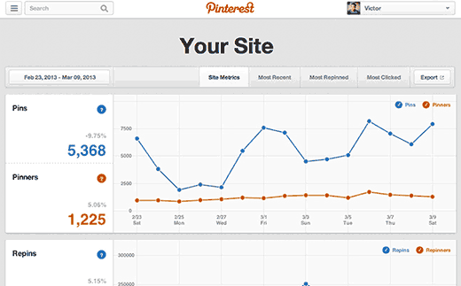 pinterest-analytics[1]