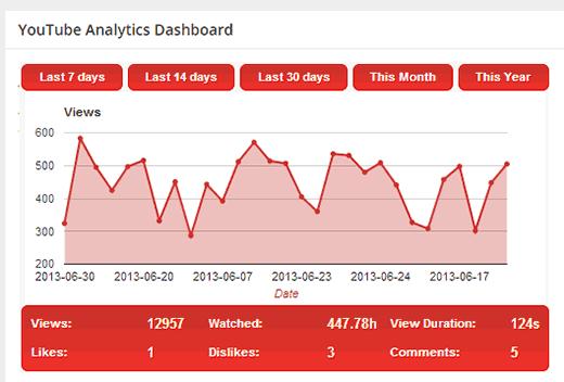 yt-dashboard-stats[1]
