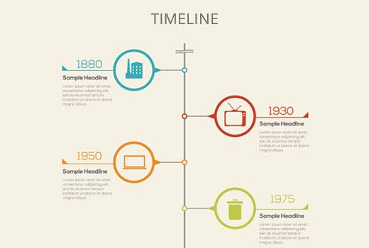 timelineexample[1]